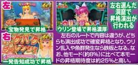 スーパー海物語IN沖縄4 MTCのマリンモード中昇格アクションの紹介