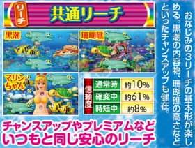 CRスーパー海物語IN沖縄4の海モード中・リーチアクションの信頼度の一覧表