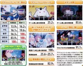 SLOT魔法少女まどか☆マギカ2のART中の演出期待度の一覧表