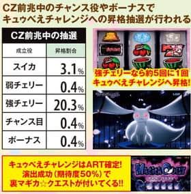 魔法少女まどか☆マギカ2のCZの昇格抽選の紹介