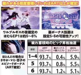 魔法少女まどか☆マギカ2の穢れによる抽選の紹介