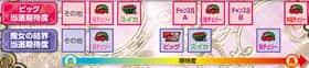 SLOT魔法少女まどか☆マギカ2の通常時チャンス役成立時の期待度の紹介