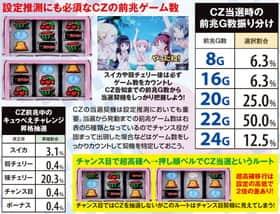 魔法少女まどか☆マギカ2のCZの前兆ゲーム数の紹介
