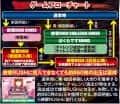 タイヨーエレック株式会社 CR ハチワンダイバー ゲームフロー