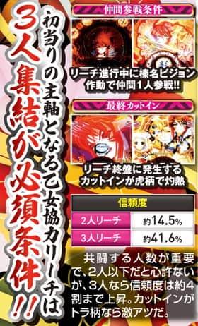 戦国乙女~花~の乙女協力リーチの信頼度の紹介