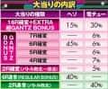 株式会社オッケー. ぱちんこGANTZ EXTRA 大当たり内訳
