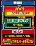 SANKYO Pフィーバーマクロスフロンティア3 Light ver. ゲームフロー