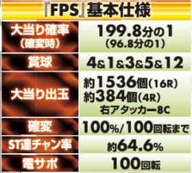 CR 萌え萌え大戦争 ぱちんこば~んの基本仕様の一覧表