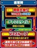 株式会社三洋物産 P元祖大工の源さん 199ver. ゲームフロー