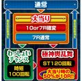 西陣 P春夏秋冬MA ゲームフロー
