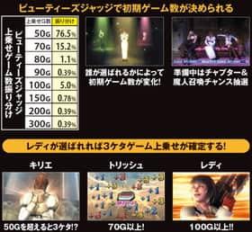 パチスロ デビルメイクライ クロス ザ・ラストジャッジメントのART初期ゲーム数の紹介