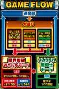 "株式会社三洋物産 CR聖闘士星矢4 The Battle of""限界突破"" ゲームフロー"