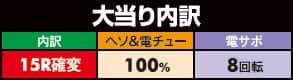 株式会社ジェイビー CRFクィーン2018ZERO 大当り内訳