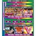 株式会社オッケー. ぱちんこAKB48 ワン・ツー・スリー!! フェスティバル ゲームフロー