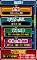 SANKYO Pフィーバー革命機ヴァルヴレイヴ Light ver. ゲームフロー