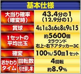 CR 餃子の王将3 王盛プラスの基本仕様の一覧表