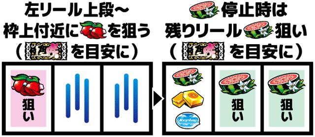 咲-Saki- 打ち方