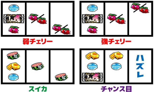 咲-Saki- チャンス役の停止型