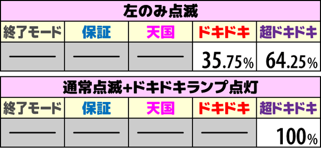 ドキ 解析 沖 2