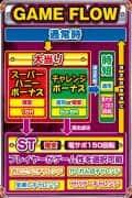 株式会社サンセイアールアンドディ CRジューシーハニー2 ゲームフロー