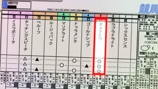 GI優駿倶楽部2(ダービークラブ2)のレース中新聞のオメデトウ