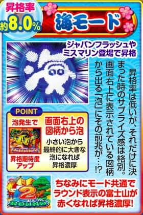 スーパー海物語 IN JAPAN ラウンド中昇格 信頼度 海モード