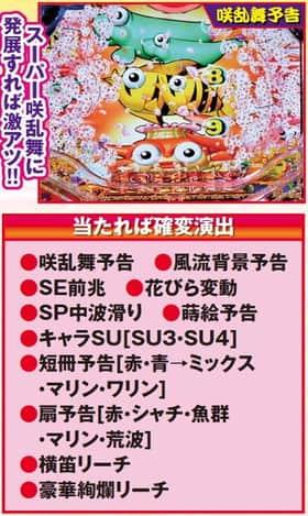 スーパー海物語 IN JAPAN ジャパンモード 確変