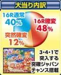 株式会社三洋物産 CRスーパー海物語 IN JAPAN 319バージョン 大当たり内訳