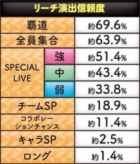 熱響!乙女フェスティバル ファン大感謝祭LIVE リーチ 信頼度