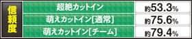 熱響!乙女フェスティバル ファン大感謝祭LIVE カットイン 信頼度