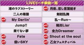 熱響!乙女フェスティバル ファン大感謝祭LIVE LIVEリーチ 楽曲