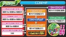 株式会社平和 CR熱響!乙女フェスティバル ファン大感謝祭LIVE ゲームフロー