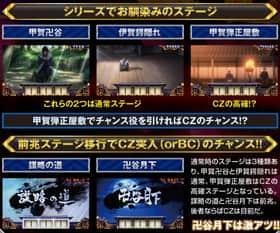 バジリスク~甲賀忍法帖~lllの通常時の液晶ステージの紹介