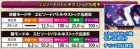 バジリスク~甲賀忍法帖~lllのエピソードバトル中のストック当選率の紹介