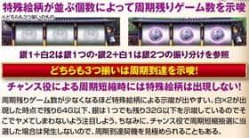 バジリスク~甲賀忍法帖~lllの通常時の周期残りゲーム数示唆演出