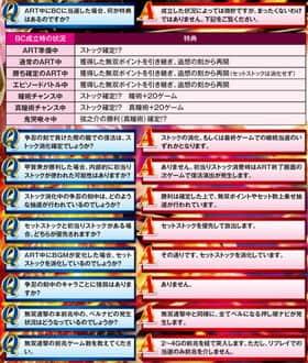 バジリスク~甲賀忍法帖~lllのART中の疑問の紹介