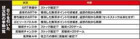 バジリスク~甲賀忍法帖~lllのBCを引いた状況別の挙動一覧