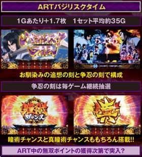 バジリスク~甲賀忍法帖~lllのバジリスクタイムの基本仕様の紹介