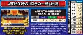 麻雀格闘倶楽部2のART終了時の「泣きの一局」抽選の一覧表