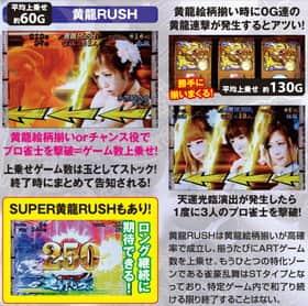 麻雀格闘倶楽部2の黄龍RUSHの紹介
