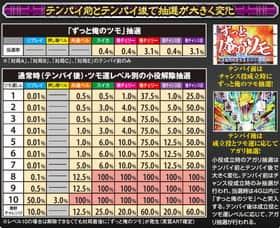 麻雀格闘倶楽部2の小役成立時のアガリ抽選の一覧表