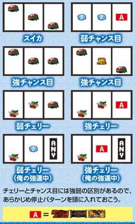 麻雀格闘倶楽部2のチャンス役の停止型の紹介