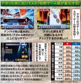 麻雀格闘倶楽部2の通常時アガリ役別ARTゲーム数の紹介