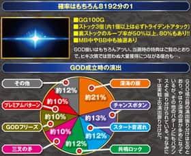 アナザーゴッドポセイドン ‐海皇の参戦‐のGOD揃いの紹介