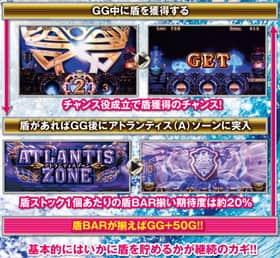 アナザーゴッドポセイドン ‐海皇の参戦‐のGGのゲームフローの紹介