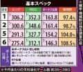 株式会社藤商事 パチスロ貞子VS伽椰子 機械割