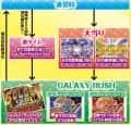 株式会社アムテックス P銀河鉄道999 GOLDEN 甘デジ ゲームフロー