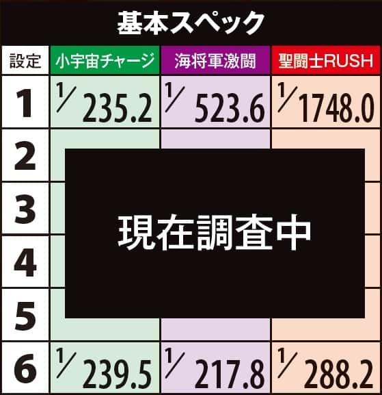 聖闘士星矢(セイントセイヤ)海皇覚醒スペシャルのスペック