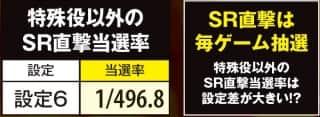 聖闘士星矢(セイントセイヤ)海皇覚醒スペシャルのSR直撃当選率