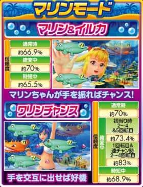 スーパー海物語 IN 沖縄4with アイマリンのマリンモード